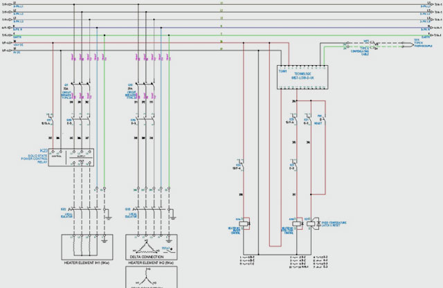 Electrical and Control Design